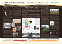 Leixlip & Guinness: The Brewing Legend Begins!