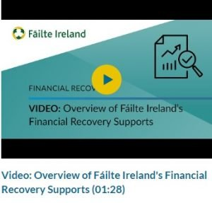 Into Kildare Failte Ireland Financial Recovery Video